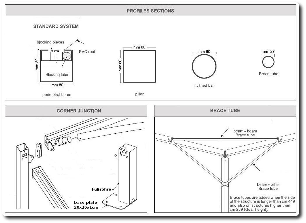 Pavillon Pagodenzelte profizelt Gartenzelt Benutzerdefiniert Personalisiert Carport Terrassendach  Faltpergola PVC PROFI Personalisiert Benutzerdefiniert_farbe_FRAME_star_